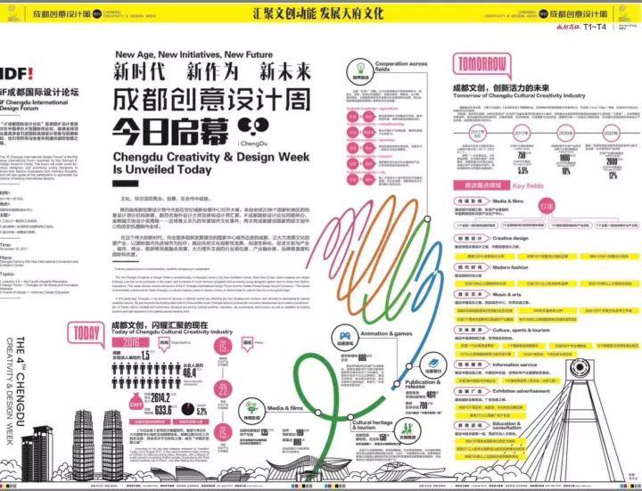 Giltbridge Cheered for Chengdu Creativity & Design Week